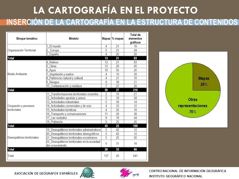 LA CARTOGRAFÍA EN EL PROYECTO CENTRO NACIONAL DE INFORMACIÓN GEOGRÁFICA INSTITUTO GEOGRÁFICO NACIONAL ASOCIACIÓN DE GEÓGRAFOS ESPAÑOLES INSERCIÓN DE L