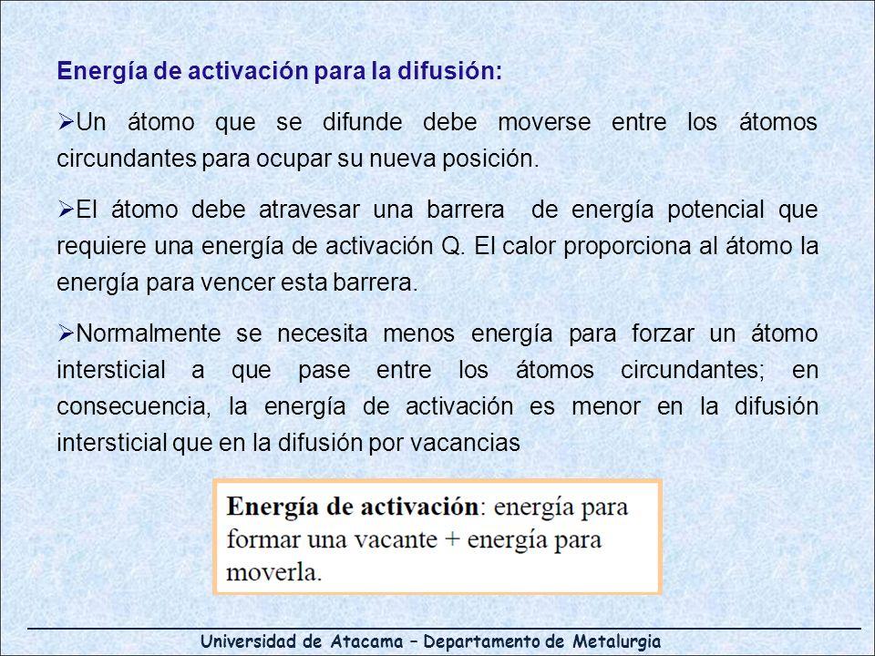Energía de activación para la difusión: Un átomo que se difunde debe moverse entre los átomos circundantes para ocupar su nueva posición. El átomo deb