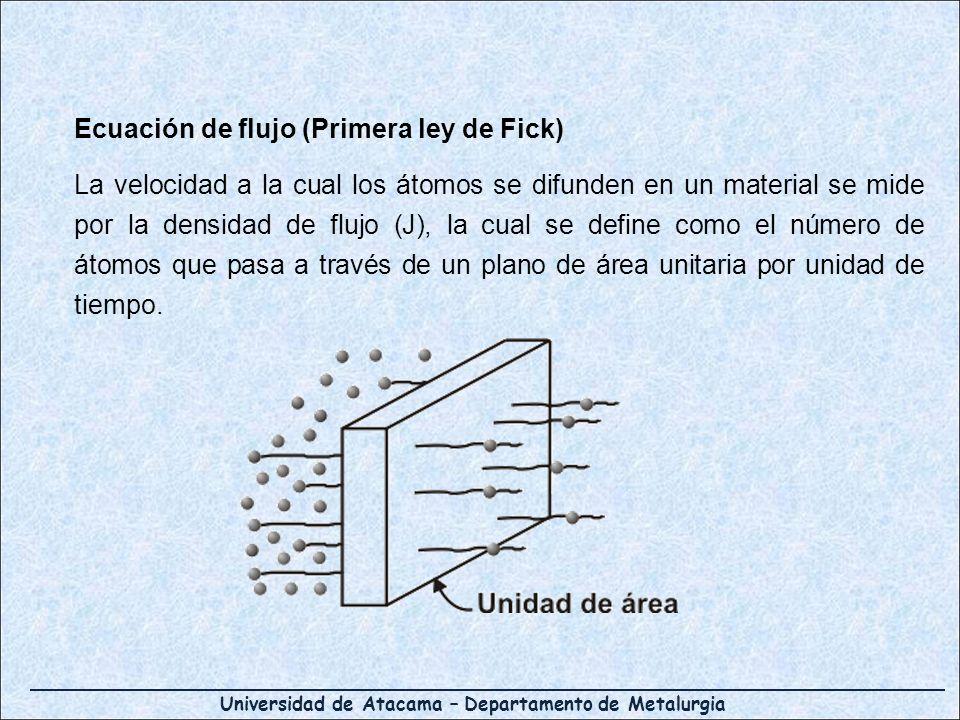 Universidad de Atacama – Departamento de Metalurgia Ecuación de flujo (Primera ley de Fick) La velocidad a la cual los átomos se difunden en un materi