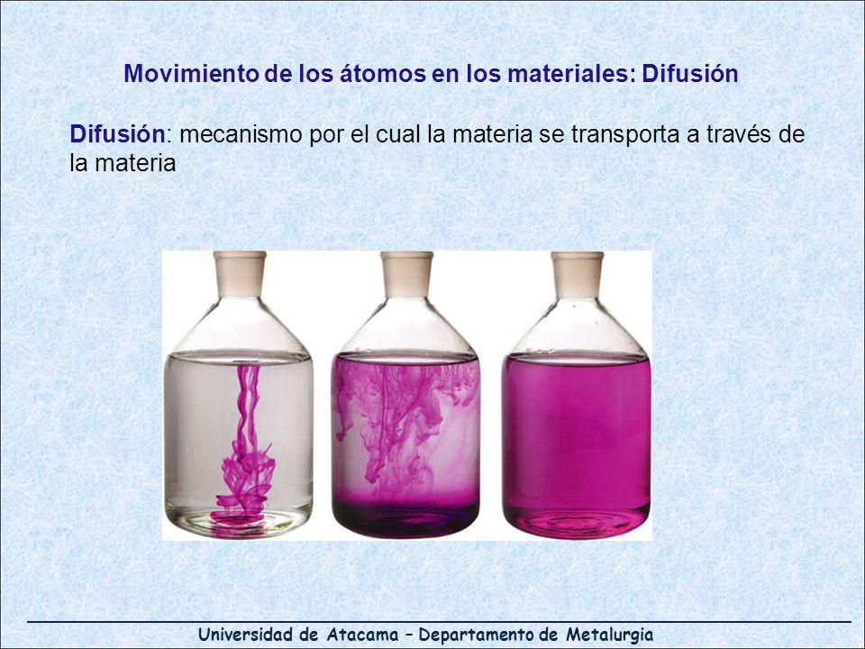 Universidad de Atacama – Departamento de Metalurgia Movimiento de los átomos en los materiales: Difusión Difusión: mecanismo por el cual la materia se
