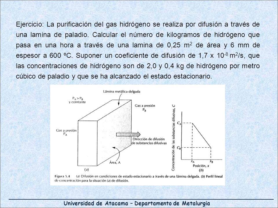 Universidad de Atacama – Departamento de Metalurgia Ejercicio: La purificación del gas hidrógeno se realiza por difusión a través de una lamina de pal