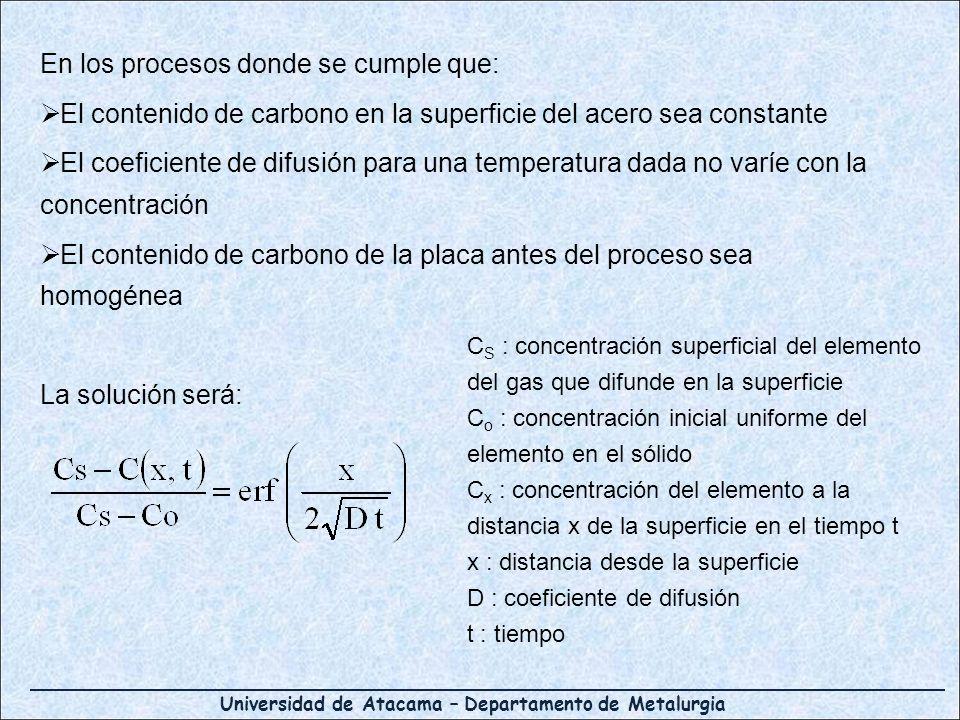 En los procesos donde se cumple que: El contenido de carbono en la superficie del acero sea constante El coeficiente de difusión para una temperatura