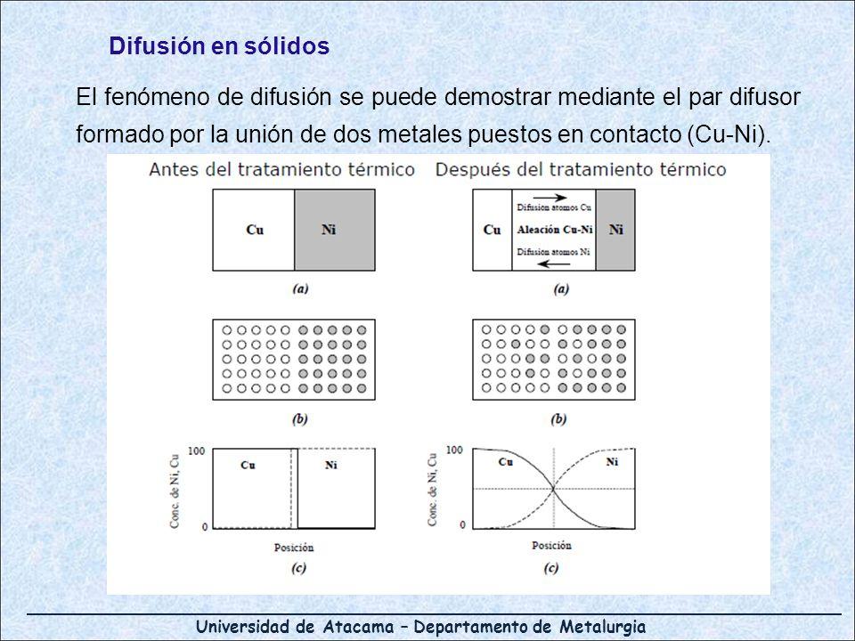 Universidad de Atacama – Departamento de Metalurgia El fenómeno de difusión se puede demostrar mediante el par difusor formado por la unión de dos met