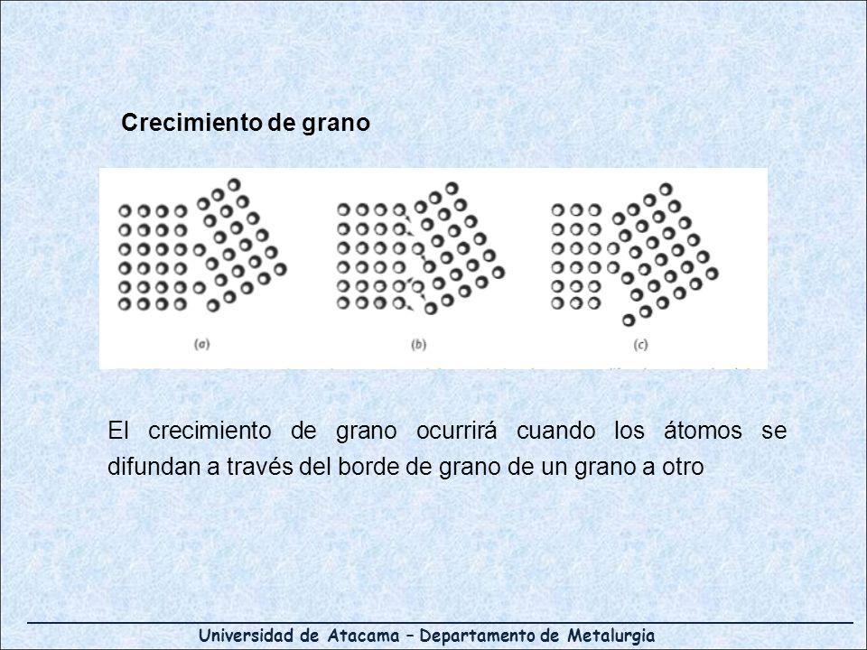 Universidad de Atacama – Departamento de Metalurgia El crecimiento de grano ocurrirá cuando los átomos se difundan a través del borde de grano de un g
