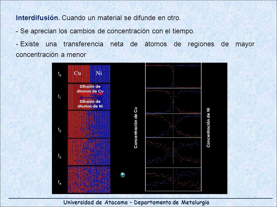 Universidad de Atacama – Departamento de Metalurgia Autodifusión En los materiales puros, los átomos se mueven o saltan de una posición a otra en la red (se detecta mediante trazadores radioactivos).