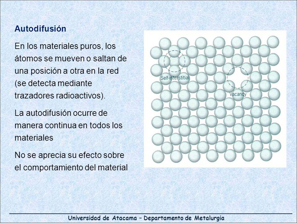 Universidad de Atacama – Departamento de Metalurgia Autodifusión En los materiales puros, los átomos se mueven o saltan de una posición a otra en la r