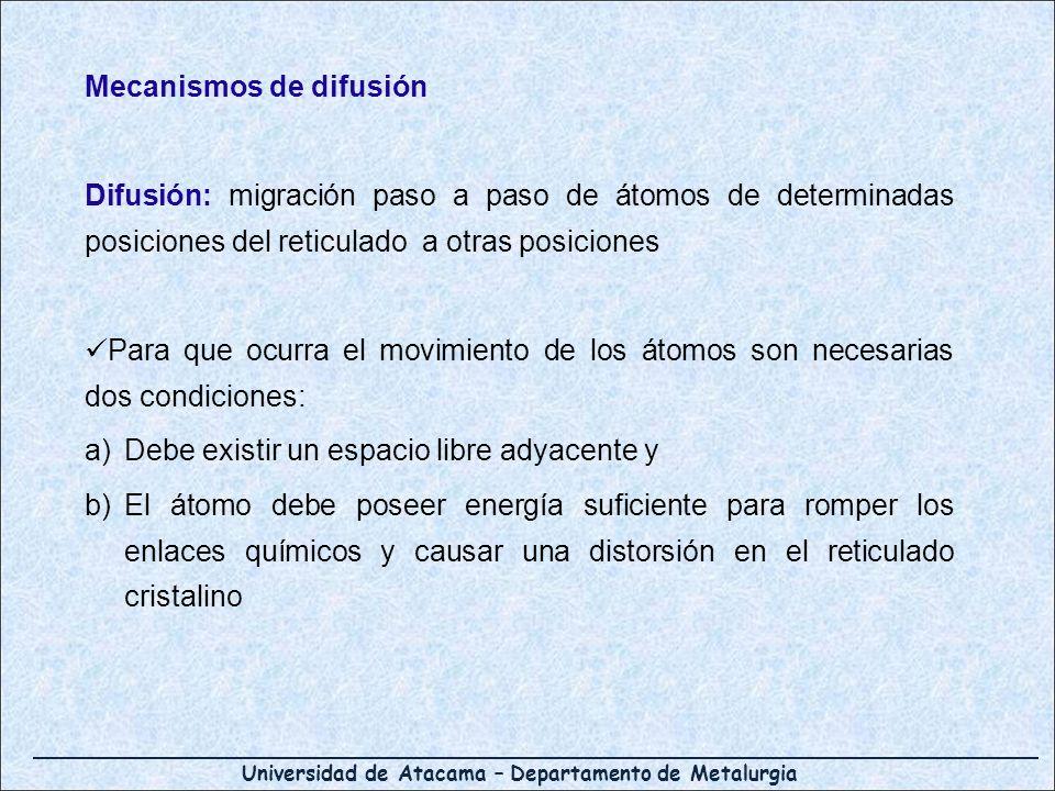Universidad de Atacama – Departamento de Metalurgia Ecuación de flujo (Primera ley de Fick) La velocidad a la cual los átomos se difunden en un material se mide por la densidad de flujo (J), la cual se define como el número de átomos que pasa a través de un plano de área unitaria por unidad de tiempo.