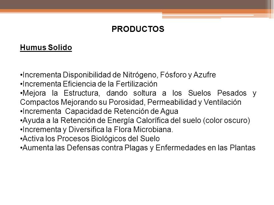 PRODUCTOS Humus Solido Incrementa Disponibilidad de Nitrógeno, Fósforo y Azufre Incrementa Eficiencia de la Fertilización Mejora la Estructura, dando