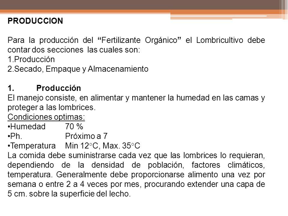 PRODUCCION Para la producción del Fertilizante Orgánico el Lombricultivo debe contar dos secciones las cuales son: 1.Producción 2.Secado, Empaque y Al