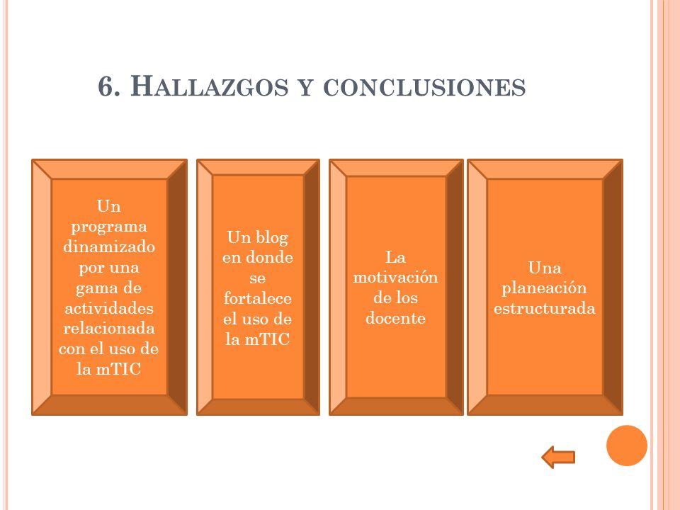 6. H ALLAZGOS Y CONCLUSIONES Un programa dinamizado por una gama de actividades relacionada con el uso de la mTIC La motivación de los docente Una pla