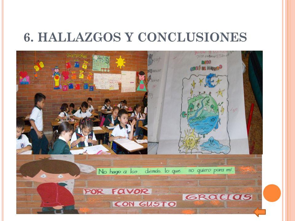 6. HALLAZGOS Y CONCLUSIONES