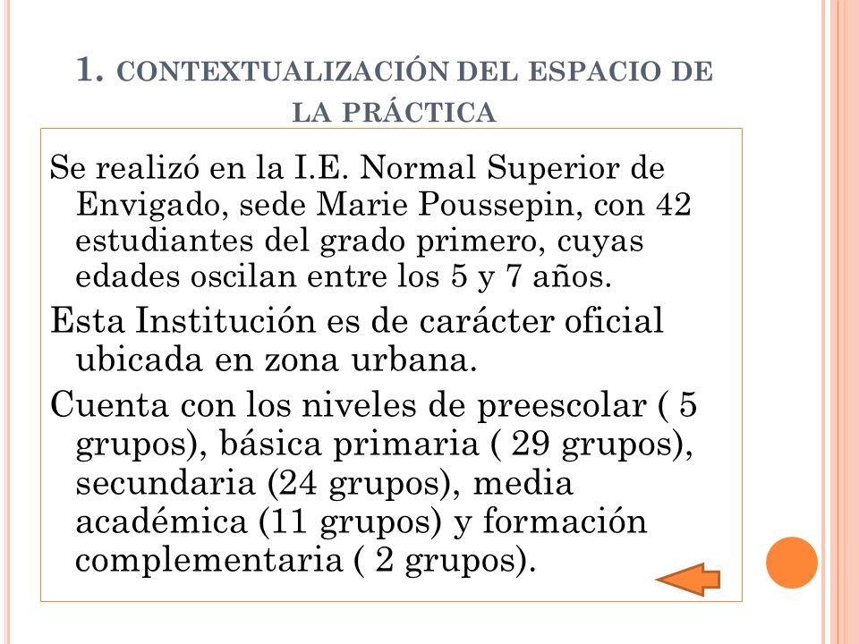 1. CONTEXTUALIZACIÓN DEL ESPACIO DE LA PRÁCTICA Se realizó en la I.E.