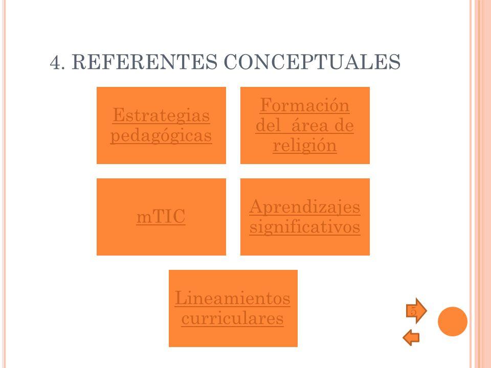 4. REFERENTES CONCEPTUALES Estrategias pedagógicas Formación del área de religión mTIC Aprendizajes significativos Lineamientos curriculares 5