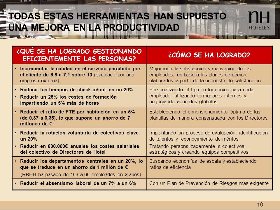 10 TODAS ESTAS HERRAMIENTAS HAN SUPUESTO UNA MEJORA EN LA PRODUCTIVIDAD ¿QUÉ SE HA LOGRADO GESTIONANDO EFICIENTEMENTE LAS PERSONAS.