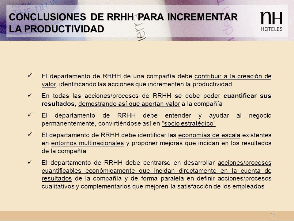 11 CONCLUSIONES DE RRHH PARA INCREMENTAR LA PRODUCTIVIDAD El departamento de RRHH de una compañía debe contribuir a la creación de valor, identificando las acciones que incrementen la productividad En todas las acciones/procesos de RRHH se debe poder cuantificar sus resultados, demostrando así que aportan valor a la compañía El departamento de RRHH debe entender y ayudar al negocio permanentemente, convirtiéndose así en socio estratégico El departamento de RRHH debe identificar las economías de escala existentes en entornos multinacionales y proponer mejoras que incidan en los resultados de la compañía El departamento de RRHH debe centrarse en desarrollar acciones/procesos cuantificables económicamente que incidan directamente en la cuenta de resultados de la compañía y de forma paralela en definir acciones/procesos cualitativos y complementarios que mejoren la satisfacción de los empleados