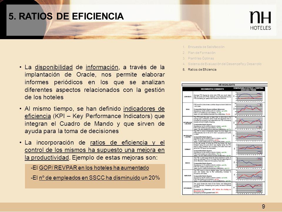 9 5. RATIOS DE EFICIENCIA La disponibilidad de información, a través de la implantación de Oracle, nos permite elaborar informes periódicos en los que