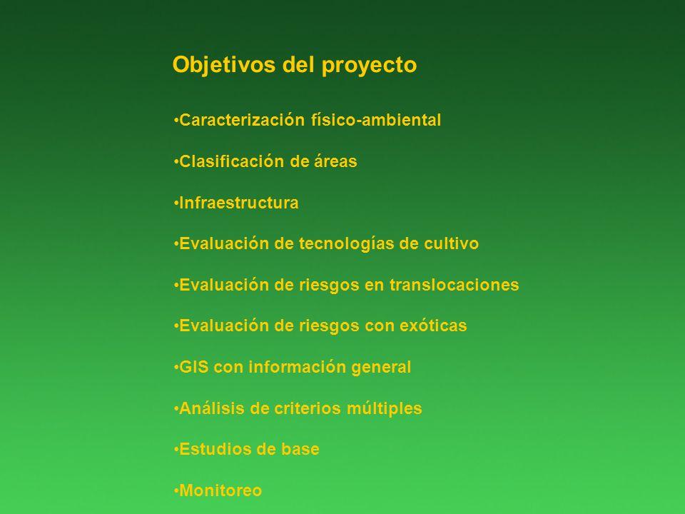 Objetivos del proyecto Caracterización físico-ambiental Clasificación de áreas Infraestructura Evaluación de tecnologías de cultivo Evaluación de riesgos en translocaciones Evaluación de riesgos con exóticas GIS con información general Análisis de criterios múltiples Estudios de base Monitoreo