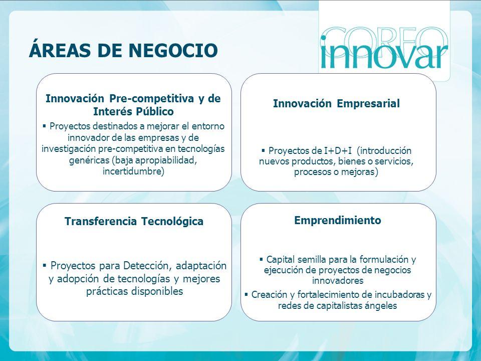 Transferencia Tecnológica Proyectos para Detección, adaptación y adopción de tecnologías y mejores prácticas disponibles Innovación Pre-competitiva y