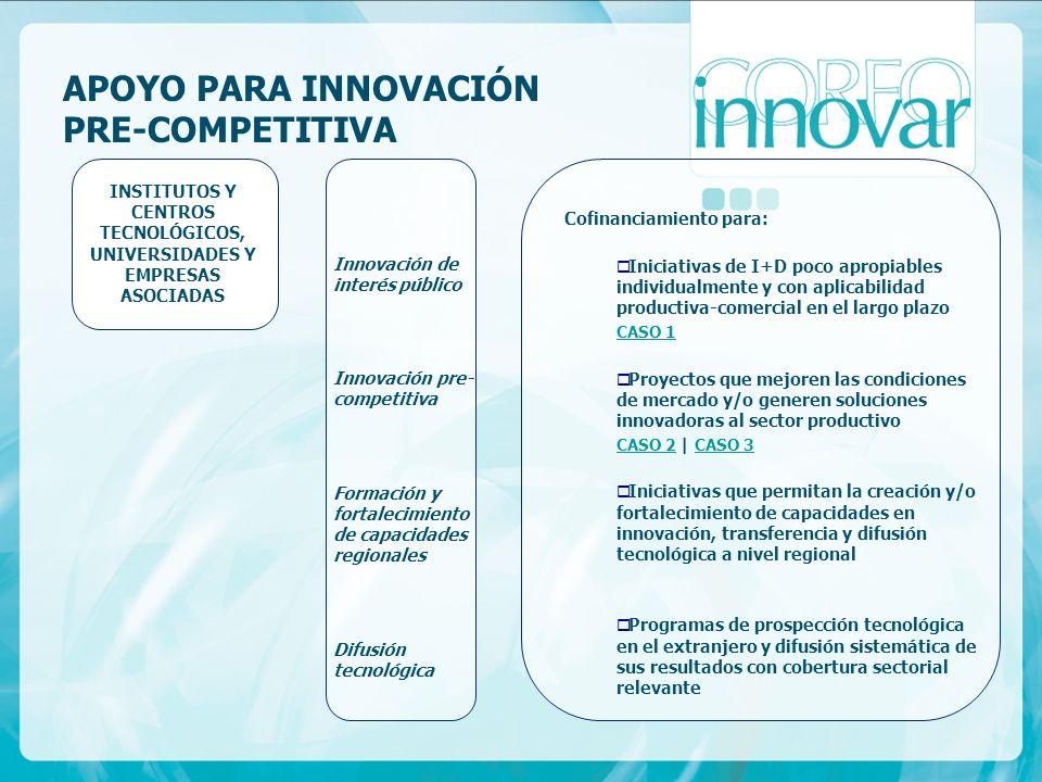 APOYO PARA INNOVACIÓN PRE-COMPETITIVA Cofinanciamiento para: Iniciativas de I+D poco apropiables individualmente y con aplicabilidad productiva-comerc