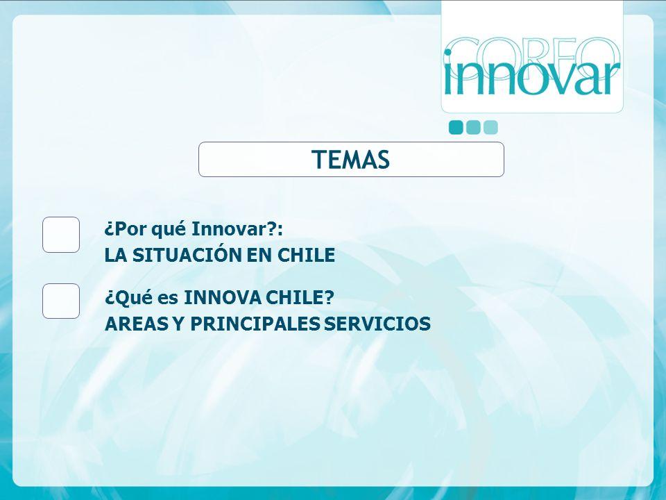 ¿Por qué Innovar : LA SITUACIÓN EN CHILE TEMAS ¿Qué es INNOVA CHILE AREAS Y PRINCIPALES SERVICIOS