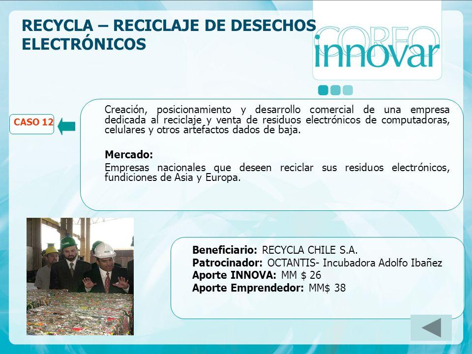 RECYCLA – RECICLAJE DE DESECHOS ELECTRÓNICOS Creación, posicionamiento y desarrollo comercial de una empresa dedicada al reciclaje y venta de residuos