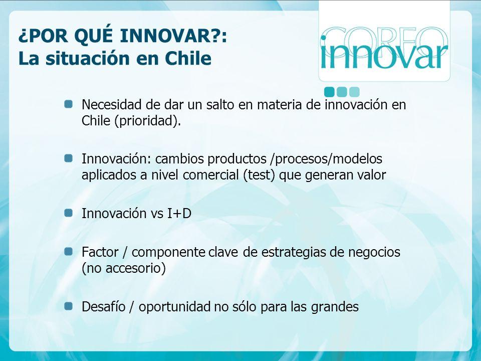 ¿POR QUÉ INNOVAR?: La situación en Chile Necesidad de dar un salto en materia de innovación en Chile (prioridad). Innovación: cambios productos /proce