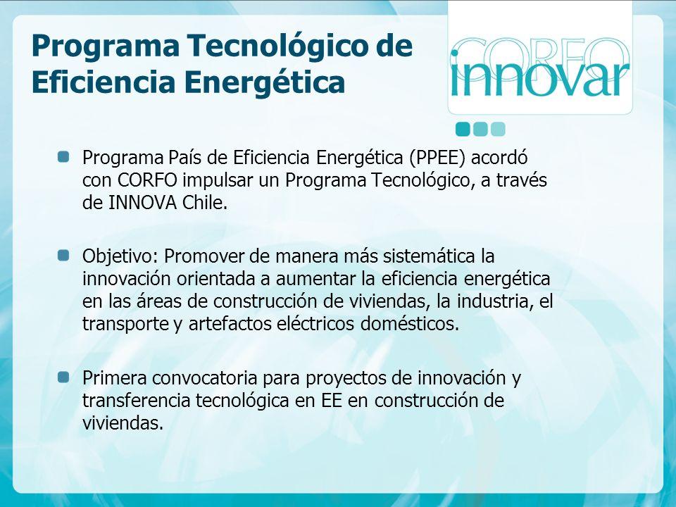 Programa Tecnológico de Eficiencia Energética Programa País de Eficiencia Energética (PPEE) acordó con CORFO impulsar un Programa Tecnológico, a través de INNOVA Chile.