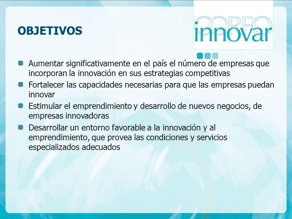 OBJETIVOS Aumentar significativamente en el país el número de empresas que incorporan la innovación en sus estrategias competitivas Fortalecer las cap
