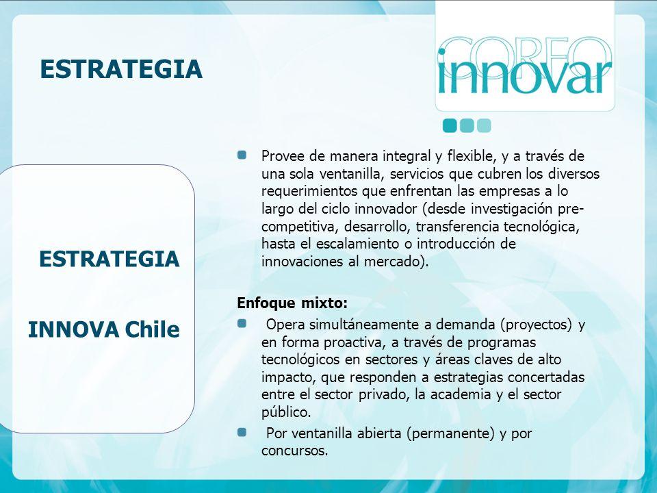 ESTRATEGIA INNOVA Chile Provee de manera integral y flexible, y a través de una sola ventanilla, servicios que cubren los diversos requerimientos que enfrentan las empresas a lo largo del ciclo innovador (desde investigación pre- competitiva, desarrollo, transferencia tecnológica, hasta el escalamiento o introducción de innovaciones al mercado).