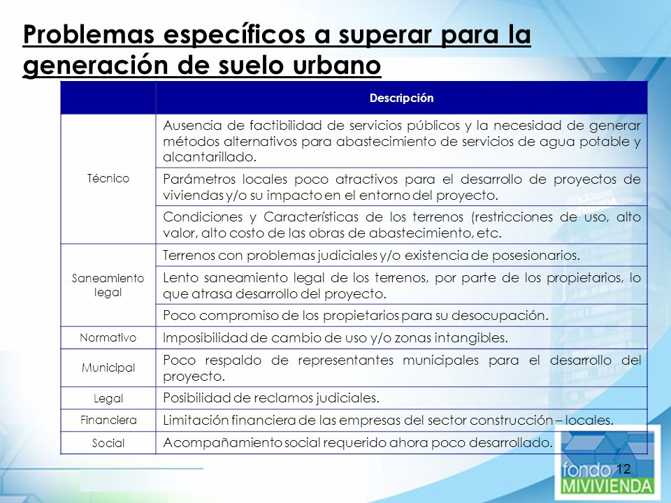 12 Descripción Técnico Ausencia de factibilidad de servicios públicos y la necesidad de generar métodos alternativos para abastecimiento de servicios