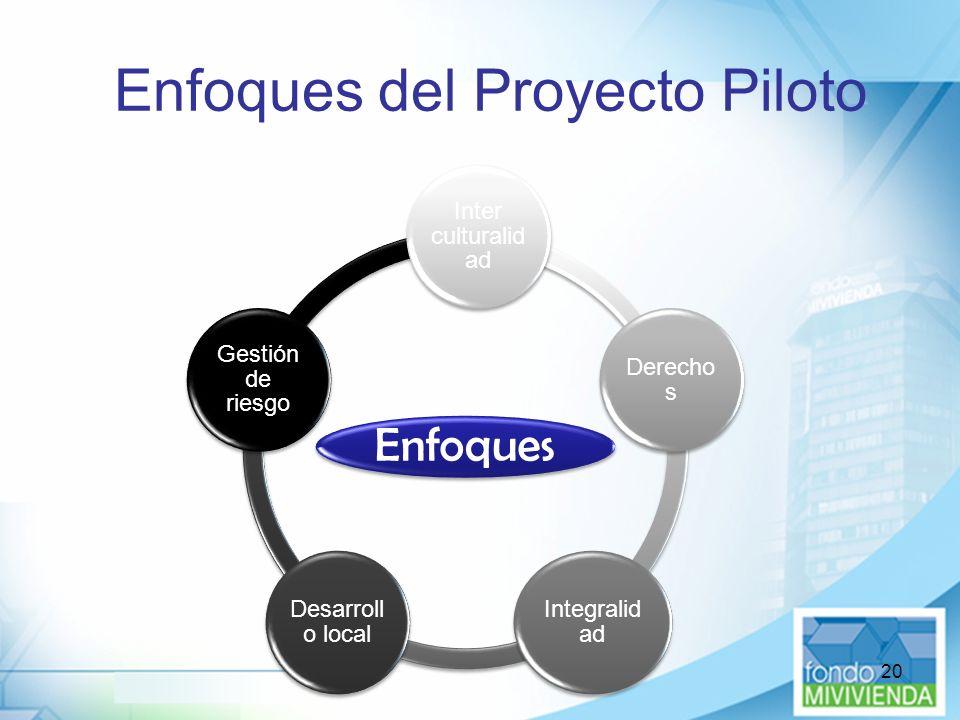 20 Enfoques del Proyecto Piloto Enfoques Inter culturalid ad Derecho s Integralid ad Desarroll o local Gestión de riesgo