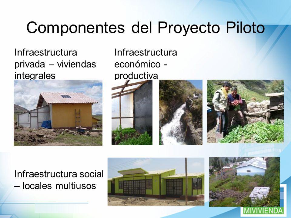 23 Componentes del Proyecto Piloto Infraestructura social – locales multiusos Infraestructura privada – viviendas integrales Infraestructura económico