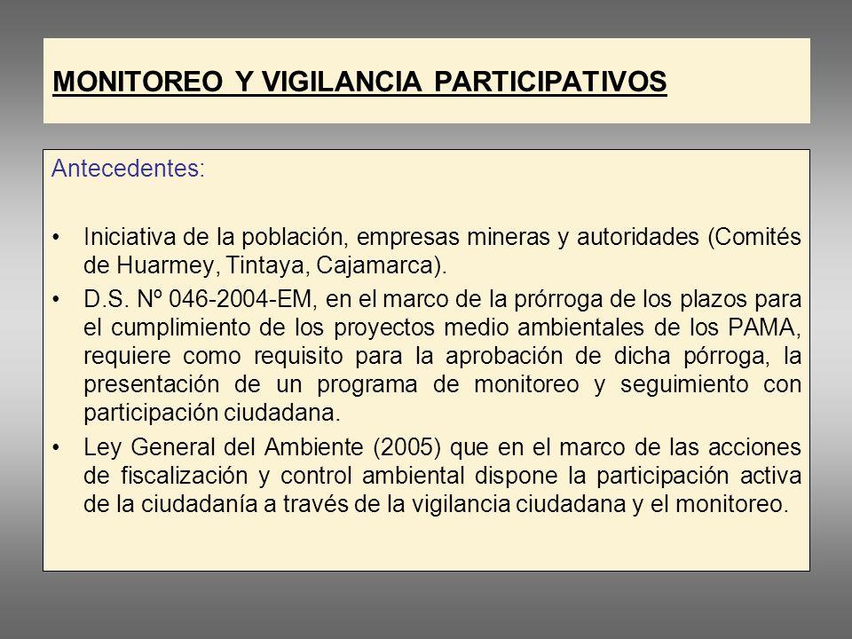 Antecedentes: Iniciativa de la población, empresas mineras y autoridades (Comités de Huarmey, Tintaya, Cajamarca).