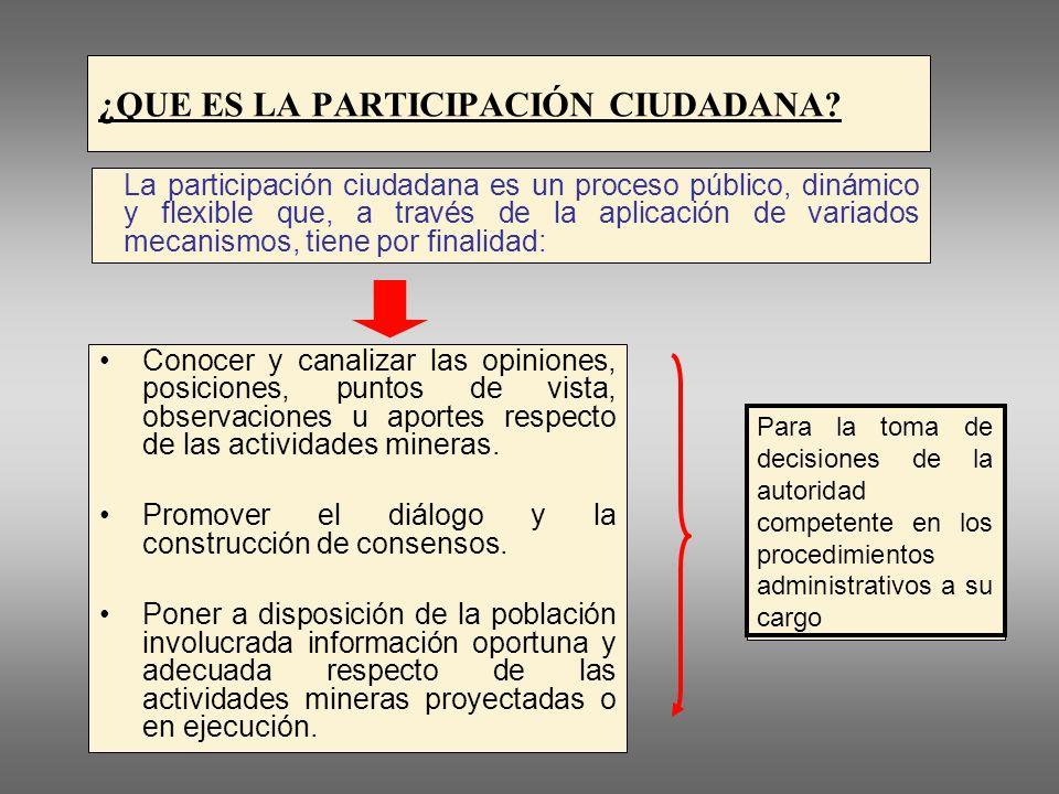 MONITOREO Y VIGILANCIA PARTICIPATIVO ¿Qué es vigilancia ambiental.