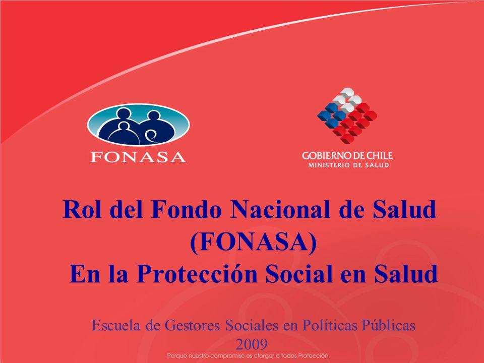 Rol del Fondo Nacional de Salud (FONASA) En la Protección Social en Salud Escuela de Gestores Sociales en Políticas Públicas 2009