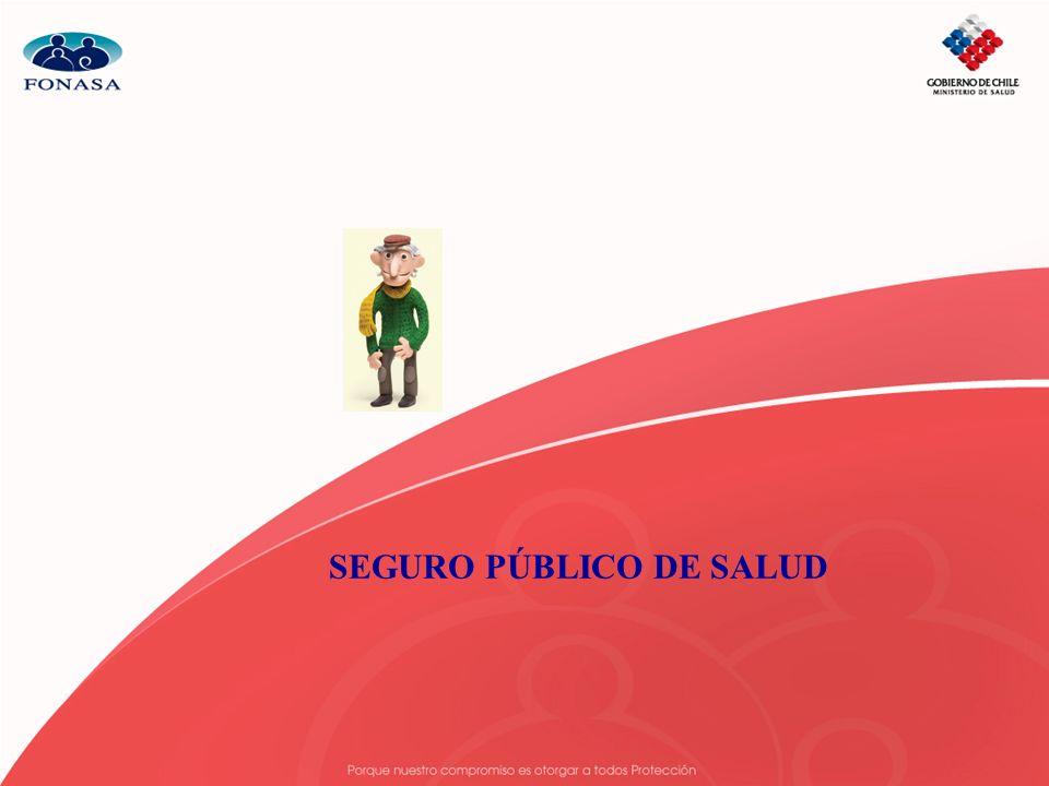 SEGURO PÚBLICO DE SALUD