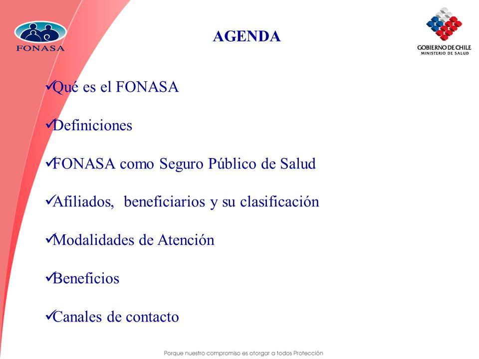 AGENDA Qué es el FONASA Definiciones FONASA como Seguro Público de Salud Afiliados, beneficiarios y su clasificación Modalidades de Atención Beneficio