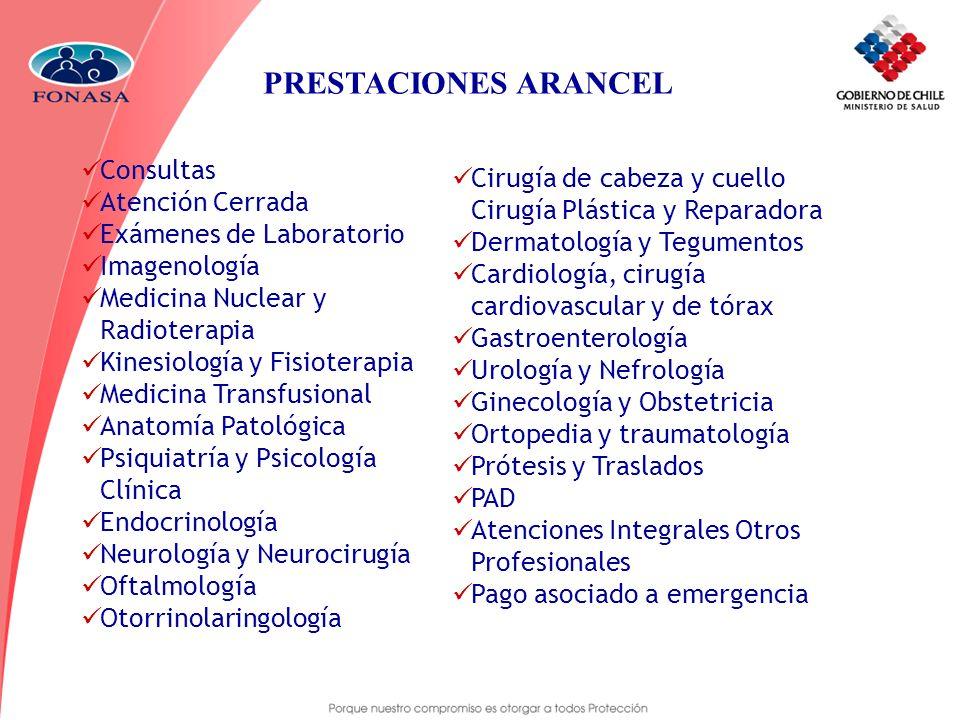 PRESTACIONES ARANCEL Consultas Atención Cerrada Exámenes de Laboratorio Imagenología Medicina Nuclear y Radioterapia Kinesiología y Fisioterapia Medic