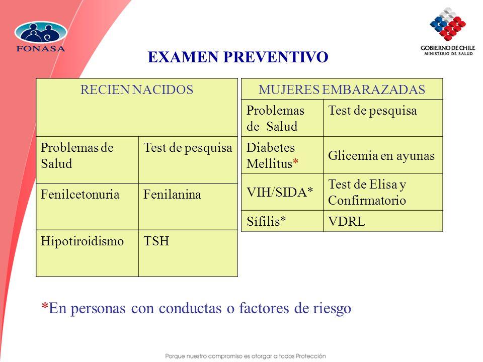 RECIEN NACIDOS Problemas de Salud Test de pesquisa FenilcetonuriaFenilanina HipotiroidismoTSH MUJERES EMBARAZADAS Problemas de Salud Test de pesquisa