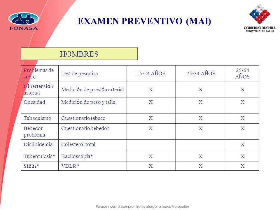 EXAMEN PREVENTIVO (MAI) Problemas de salud Test de pesquisa 15-24 A Ñ OS25-34 A Ñ OS 35-64 A Ñ OS Hipertensi ó n arterial Medici ó n de presi ó n arte