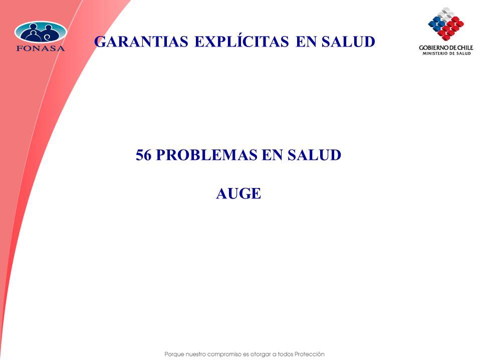 GARANTIAS EXPLÍCITAS EN SALUD 56 PROBLEMAS EN SALUD AUGE