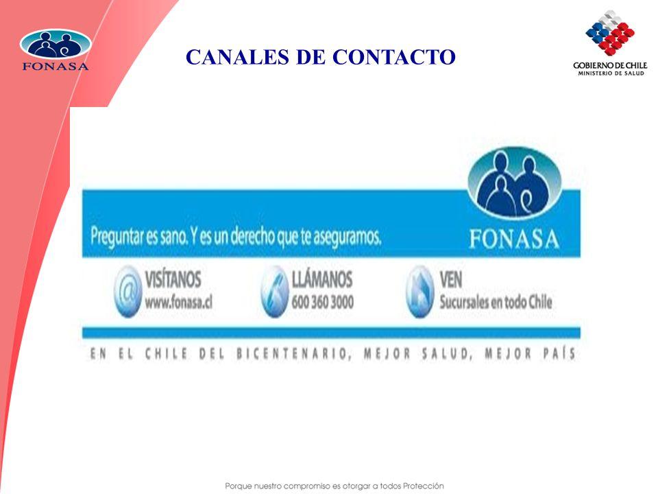 CANALES DE CONTACTO