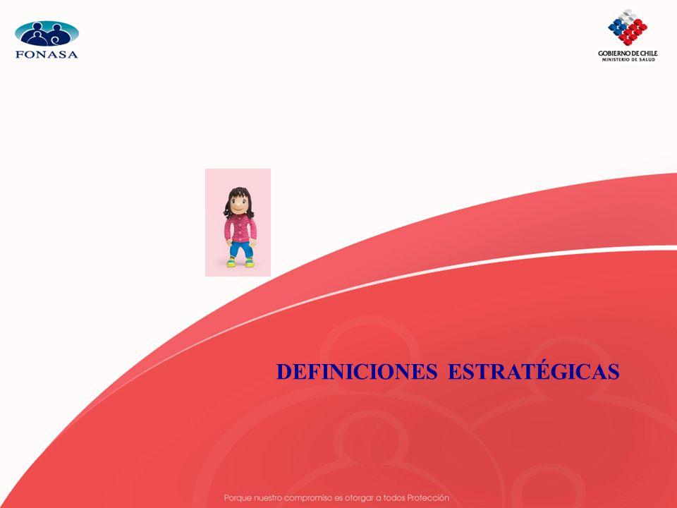 MISIÓN Asegurar a los beneficiarios del FONASA, el acceso a los servicios disponibles, en el ámbito de la Protección Social en Salud, con atención de Excelencia.