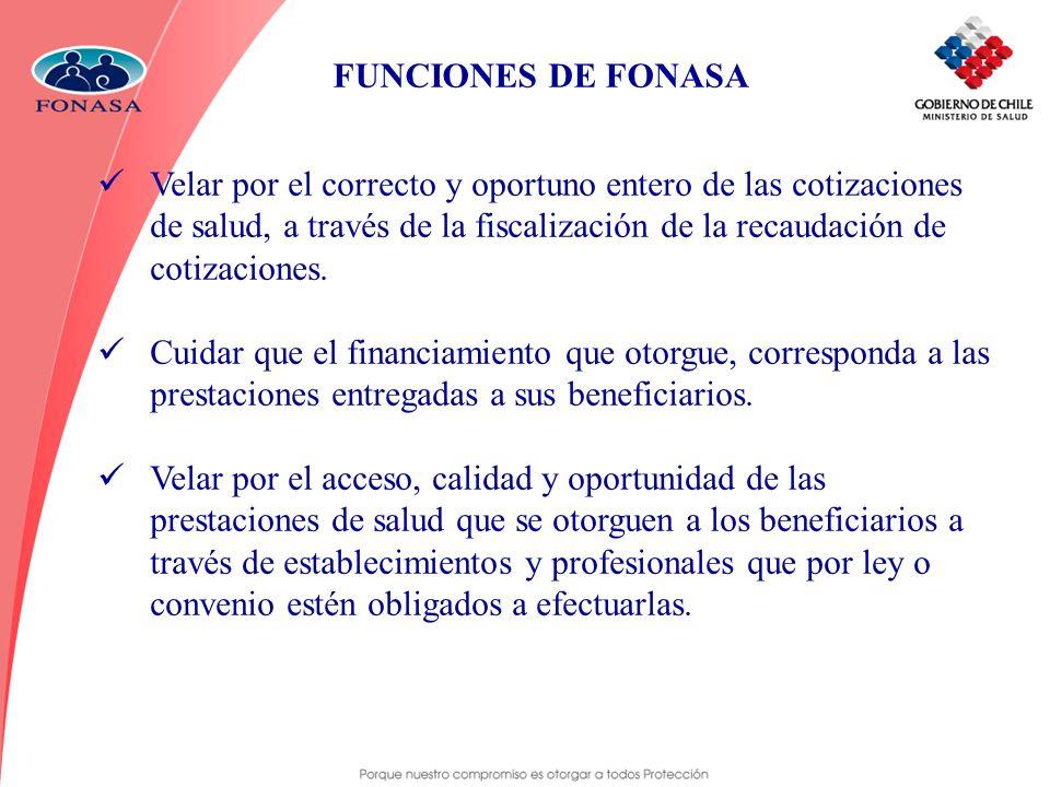 FUNCIONES DE FONASA Velar por el correcto y oportuno entero de las cotizaciones de salud, a través de la fiscalización de la recaudación de cotizacion