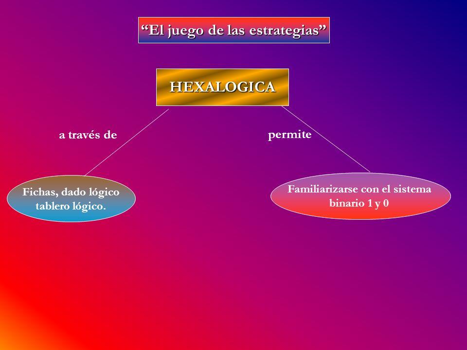 MULTITEST LOGICO Circuitos simples.