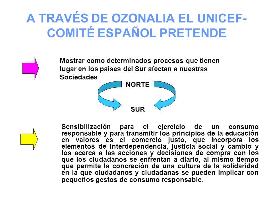 A TRAVÉS DE OZONALIA EL UNICEF- COMITÉ ESPAÑOL PRETENDE Sensibilización para el ejercicio de un consumo responsable y para transmitir los principios d