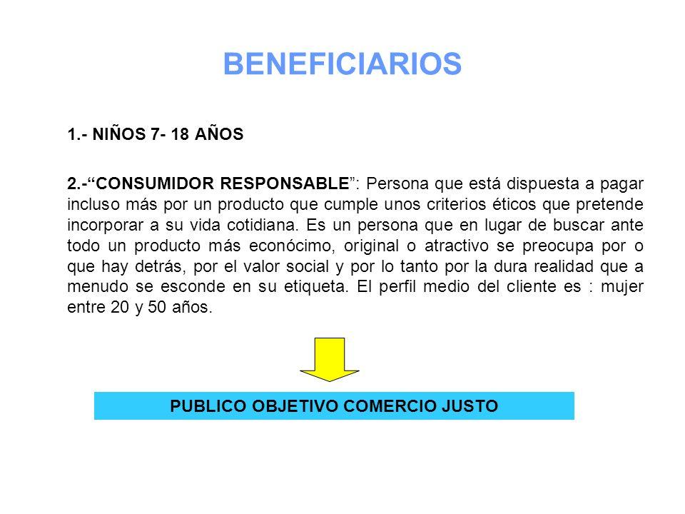 BENEFICIARIOS 1.- NIÑOS 7- 18 AÑOS 2.-CONSUMIDOR RESPONSABLE: Persona que está dispuesta a pagar incluso más por un producto que cumple unos criterios