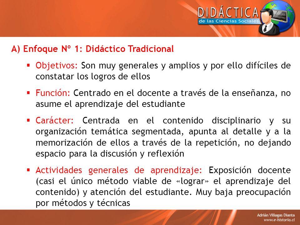 A) Enfoque Nº 1: Didáctico Tradicional Objetivos: Son muy generales y amplios y por ello difíciles de constatar los logros de ellos Función: Centrado