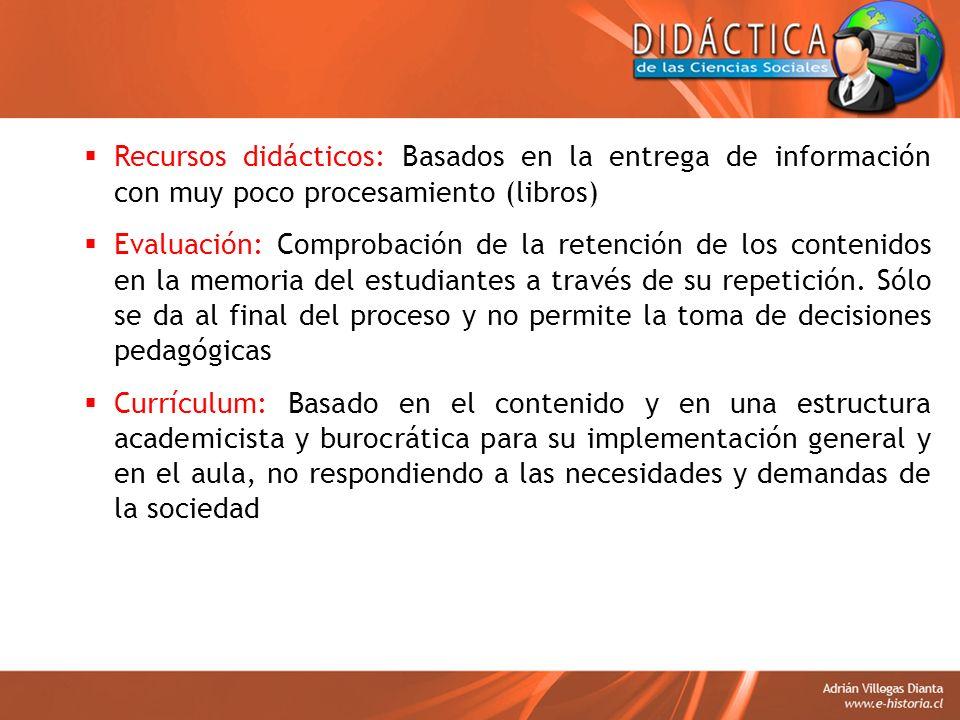 Recursos didácticos: Basados en la entrega de información con muy poco procesamiento (libros) Evaluación: Comprobación de la retención de los contenid