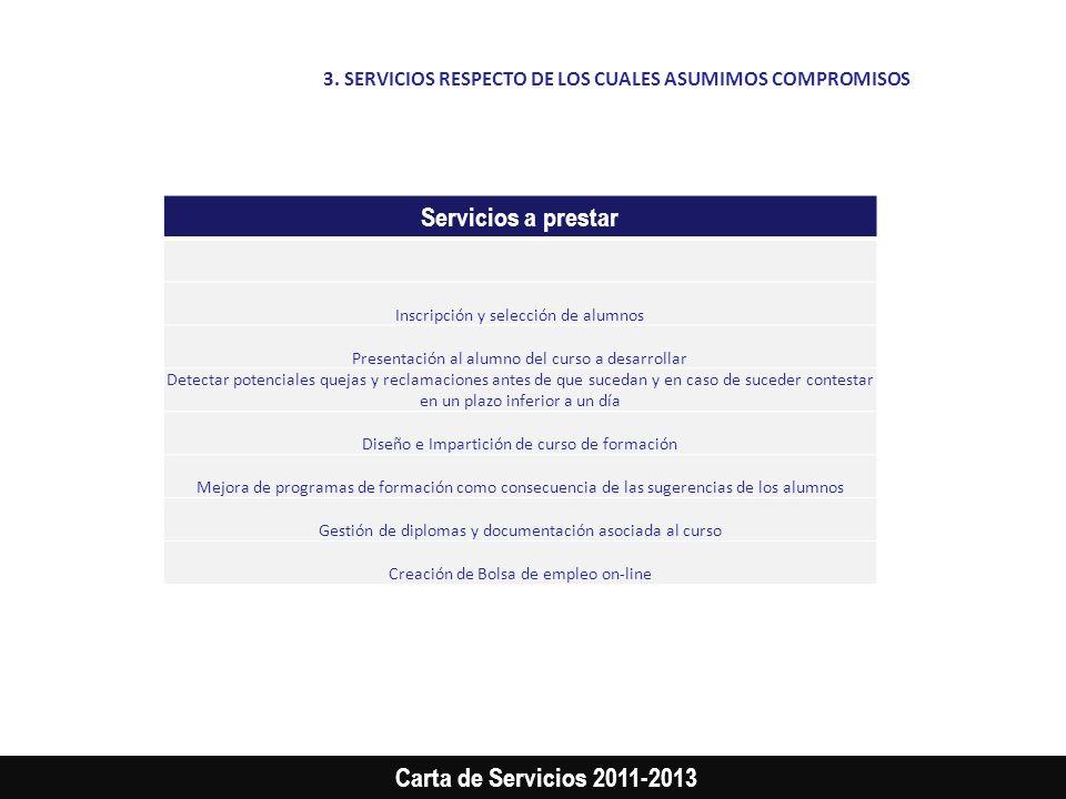 Carta de Servicios 2011-2013 3. SERVICIOS RESPECTO DE LOS CUALES ASUMIMOS COMPROMISOS Servicios a prestar Inscripción y selección de alumnos Presentac